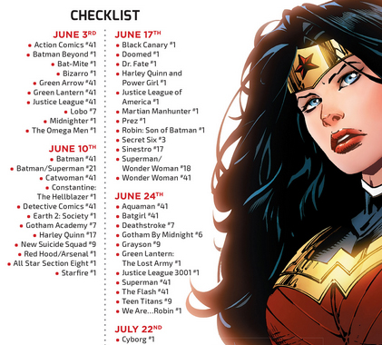 DC YOU Checklist