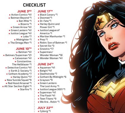 DC YOU Checklist